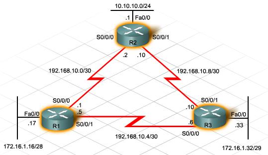 image040 - Tìm hiểu giao thức định tuyến trong và giao thức định tuyến ngoài