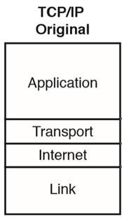 z2047044481956 838c69d52bfb72da3818b11831a956d5 - Tìm hiểu giao thức TCP/IP (Phần 1)