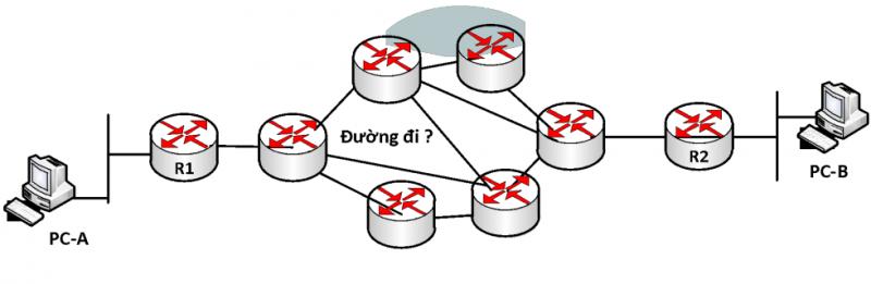 Dinh tuyen 800x261 - [Phần 1]Định tuyến trong Hệ thống mạng (Routing in the Network) - Series tự học CCNA [A-Z]