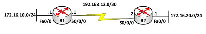 RIP 1 800x132 - [Phần 2]RIP là gì? Hướng dẫn cấu hình RIP (Routing information protocol configuration) - Series tự học CCNA [A-Z]