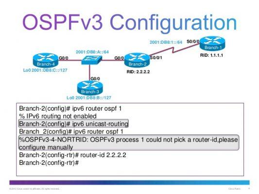 ConfiguringIPv6StaticRoute 4 1 533x400 - Chương 8. IPv6 ROUTING ( Tự học CCNA )