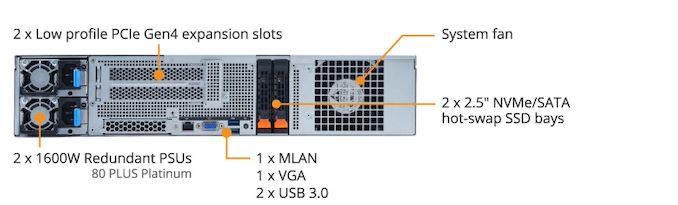 G242 Z11 ProductOverview 03 575px - Gigabyte nâng cấp máy chủ chạy 4 GPU G242 lên chuẩn PCIe 4.0 đáp ứng cho các dòng VGA mới nhất hiện nay