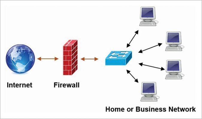 firewall 675x400 - Firewall là gì? Tìm hiểu về Firewall