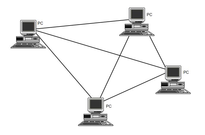 mesh - [NETWORK TOPOLOGIES]Cấu trúc liên kết mạng là gì? Tìm hiểu 1 số cấu trúc liên kết cơ bản