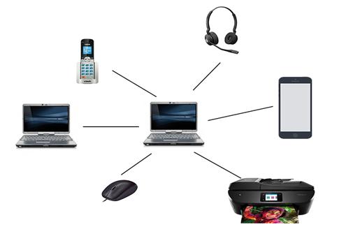 personal area network 1 - Mạng cá nhân là gì? Tìm hiểu về mạng cá nhân ( Tự học CCNA - Bài 5 )