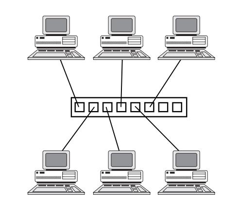 star - [NETWORK TOPOLOGIES]Cấu trúc liên kết mạng là gì? Tìm hiểu 1 số cấu trúc liên kết cơ bản
