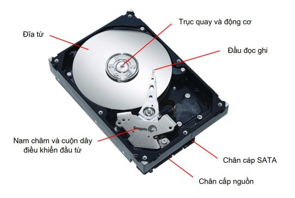 cau tao va nguyen ly hoat dong cua o cung hdd 597x400 - Ổ cứng HDD là gì?
