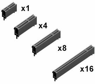 jE2uu97dY2H6JC7jGqjTFT 970 80 - PCI Express ( PCIE ) là gì?